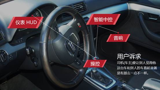 电动汽车TBOX4.jpg