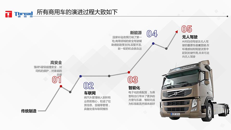 智能浪潮之巅-卡车物流运输智能网联共享化解决方案-9 副本.png