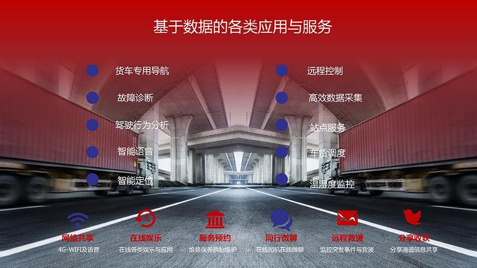 智能浪潮之巅-卡车物流运输智能网联共享化解决方案-16 副本.png